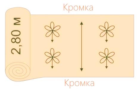 5-kak-raschitat-4