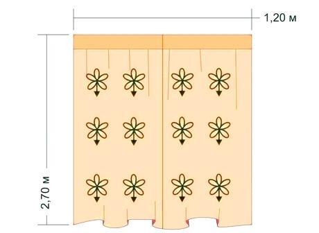 Как рассчитать размер тюли на окно