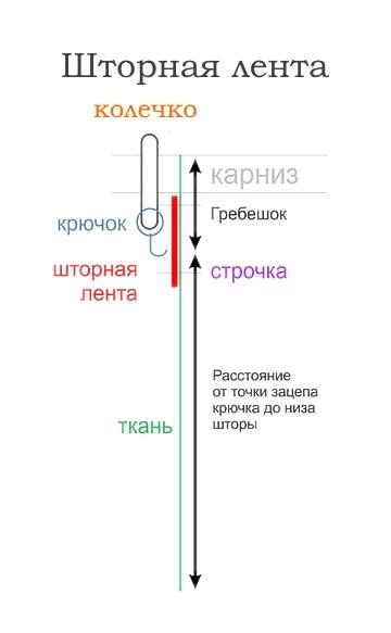 5-kak-raschitat-6